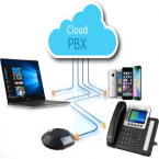 Cloud-Based-PBX-Solution